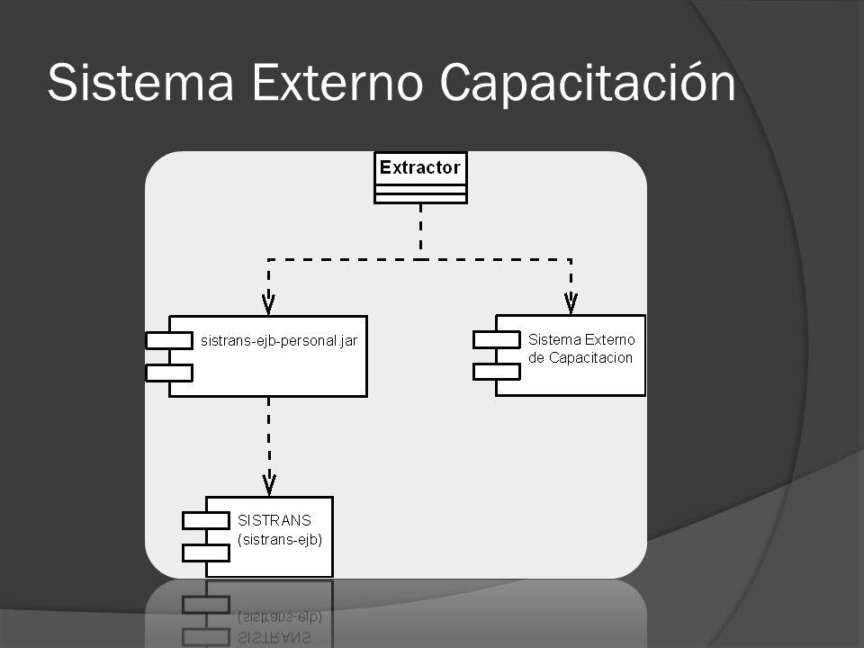 Sistema Externo Capacitación