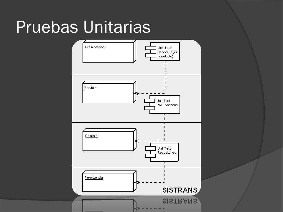 Pruebas Unitarias