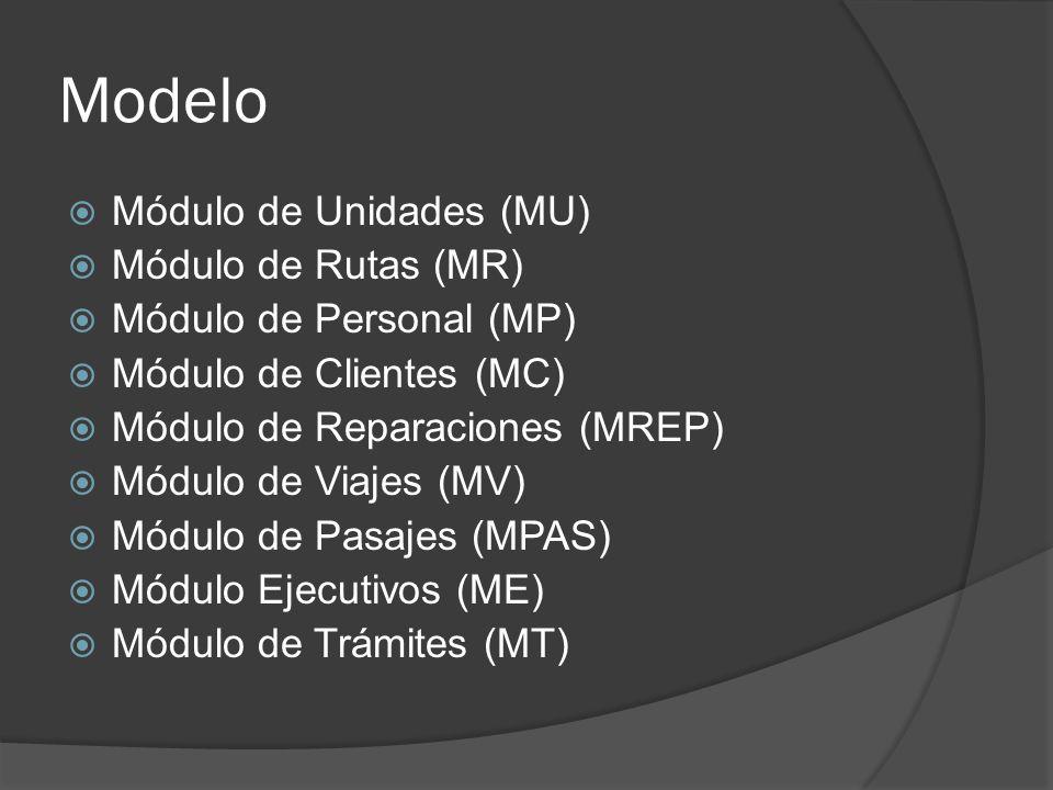 Modelo Módulo de Unidades (MU) Módulo de Rutas (MR) Módulo de Personal (MP) Módulo de Clientes (MC) Módulo de Reparaciones (MREP) Módulo de Viajes (MV) Módulo de Pasajes (MPAS) Módulo Ejecutivos (ME) Módulo de Trámites (MT)