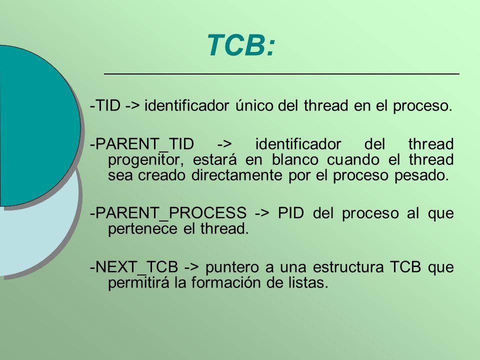 TCB: -TID -> identificador único del thread en el proceso. -PARENT_TID -> identificador del thread progenitor, estará en blanco cuando el thread sea c