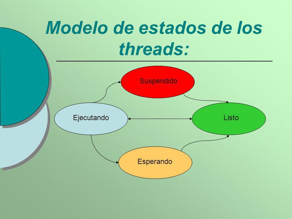 Listado de funciones basicas: Funciones para los procesos Funciones internas a la biblioteca (invisibles a los programas)