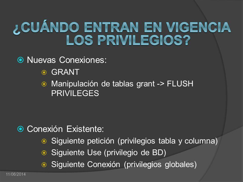 Nuevas Conexiones: GRANT Manipulación de tablas grant -> FLUSH PRIVILEGES Conexión Existente: Siguiente petición (privilegios tabla y columna) Siguien