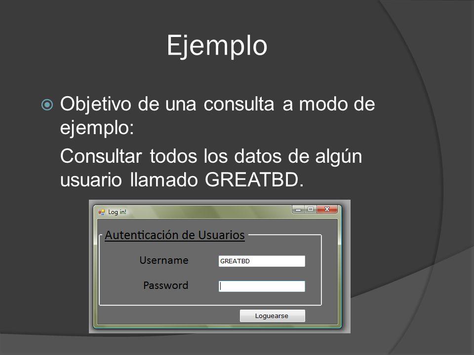 Ejemplo Objetivo de una consulta a modo de ejemplo: Consultar todos los datos de algún usuario llamado GREATBD.