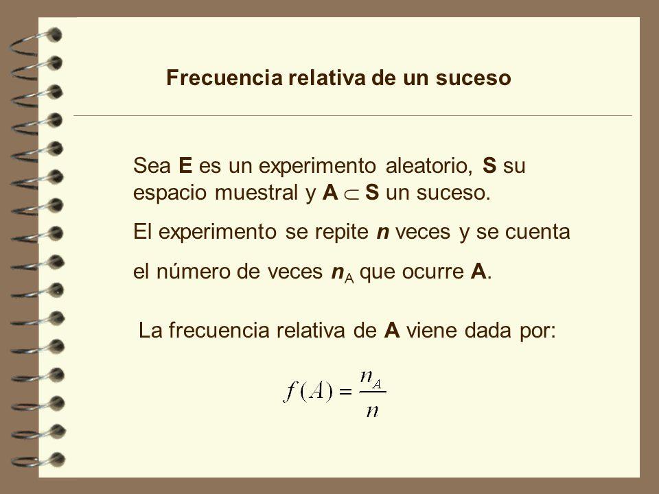 Frecuencia relativa de un suceso Sea E es un experimento aleatorio, S su espacio muestral y A S un suceso. El experimento se repite n veces y se cuent