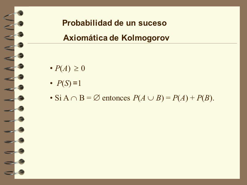 Probabilidad de un suceso Axiomática de Kolmogorov P(A) 0 P(S) = 1 Si A B = entonces P(A B) = P(A) + P(B).