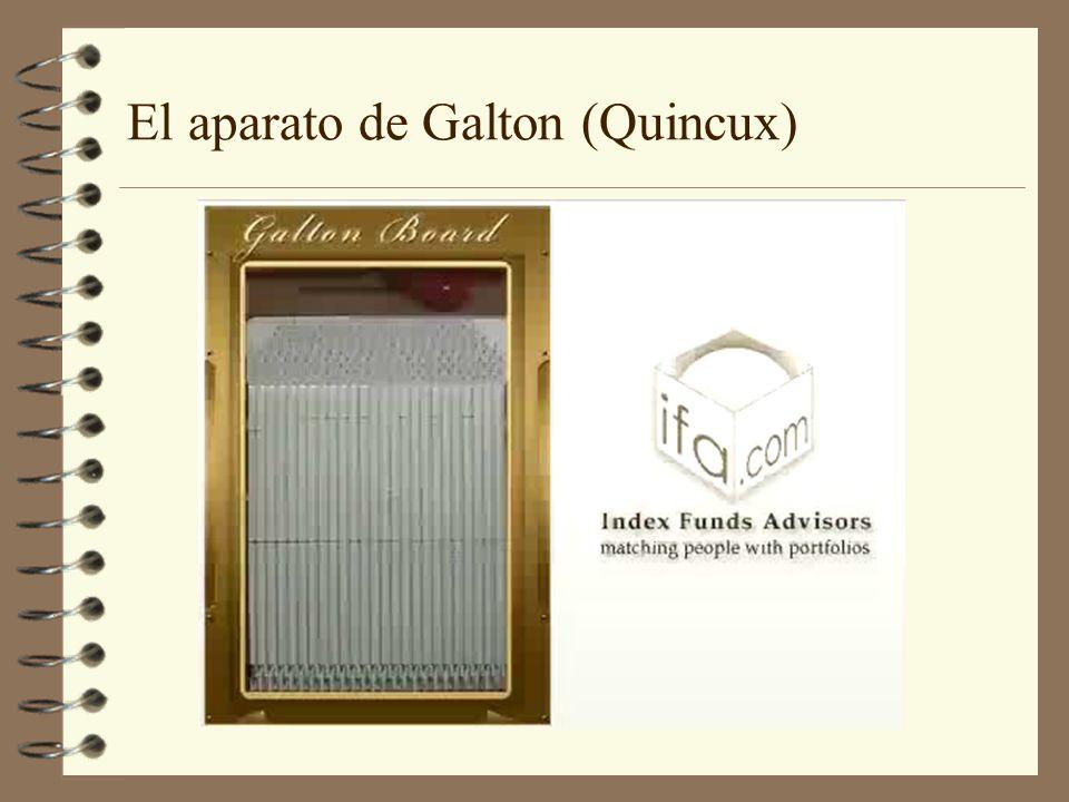 El aparato de Galton (Quincux)