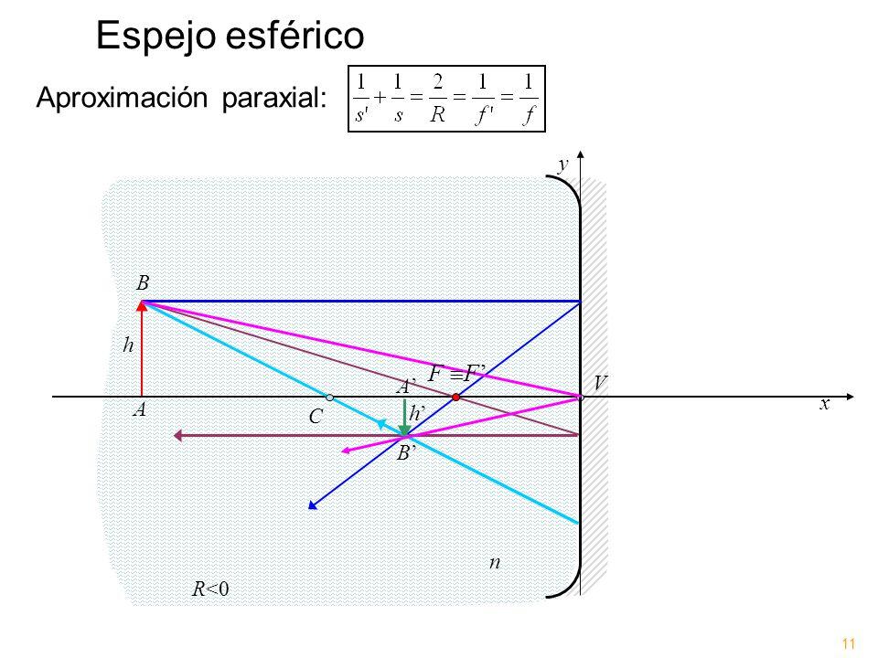 Espejo esférico x y C n V Aproximación paraxial: R<0 A B h A B h F 11