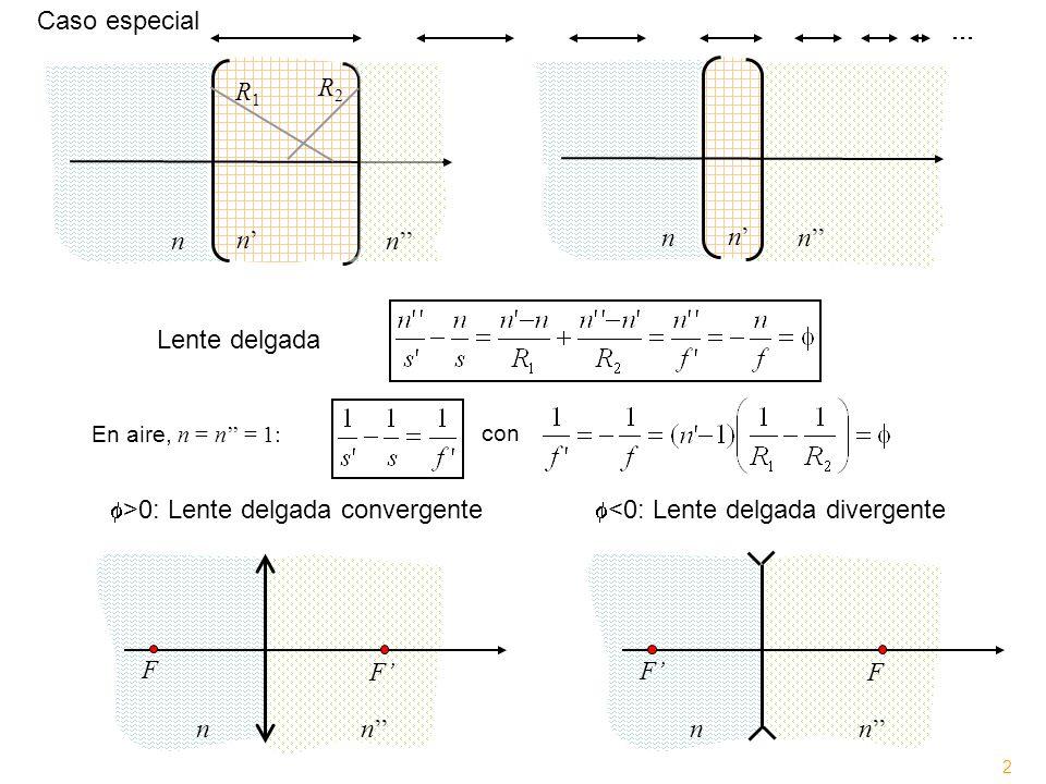 n n n R1R1 R2R2 n n n Lente delgada >0: Lente delgada convergente nn F F <0: Lente delgada divergente nn F F En aire, n = n = 1: con 2 Caso especial