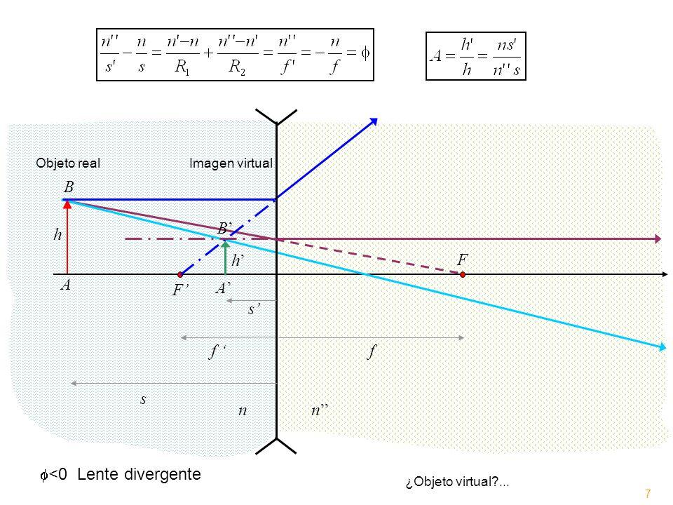 F F n A B h A B h n <0 Lente divergente s f s f 7 Imagen virtualObjeto real ¿Objeto virtual?...