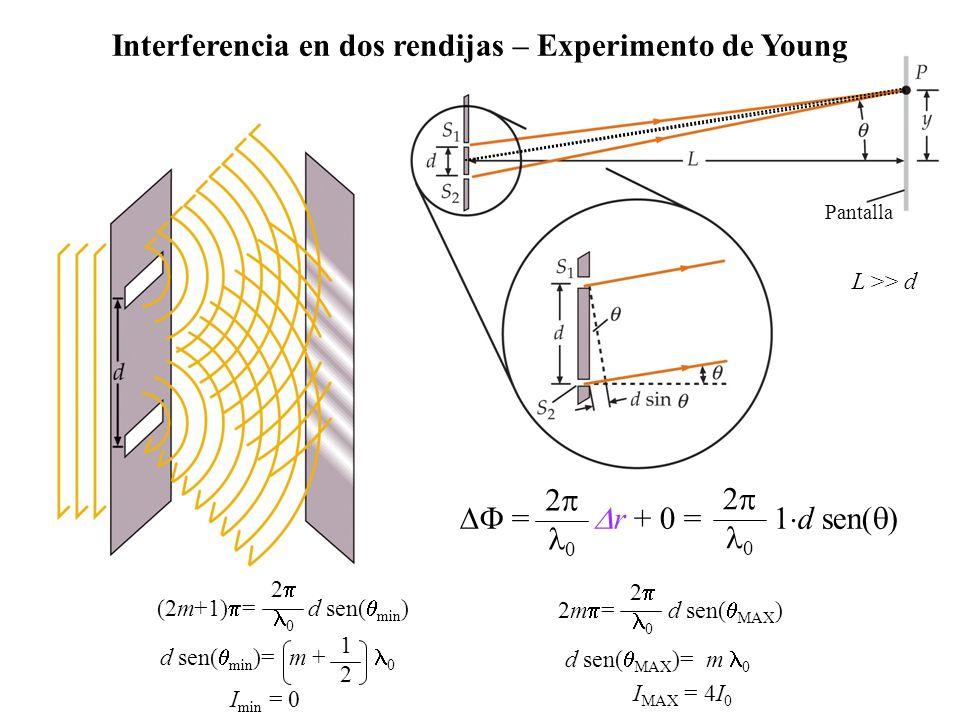 Pantalla = r + 0 = 1 d sen( ) 2 0 2 0 (2m+1) = d sen( min ) 2 0 L >> d 2m = d sen( MAX ) 2 0 d sen( min )= m + 0 1212 d sen( MAX )= m 0 I min = 0 I MAX = 4I 0 Interferencia en dos rendijas – Experimento de Young