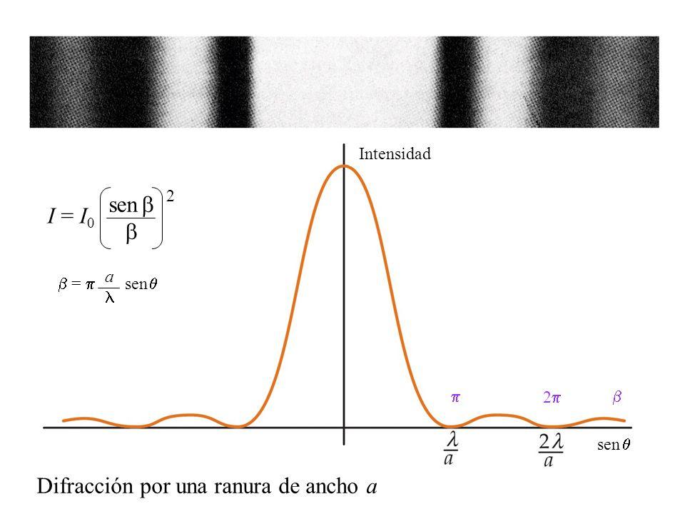 Intensidad I = I 0 sen 2 Difracción por una ranura de ancho a = sen a sen 2