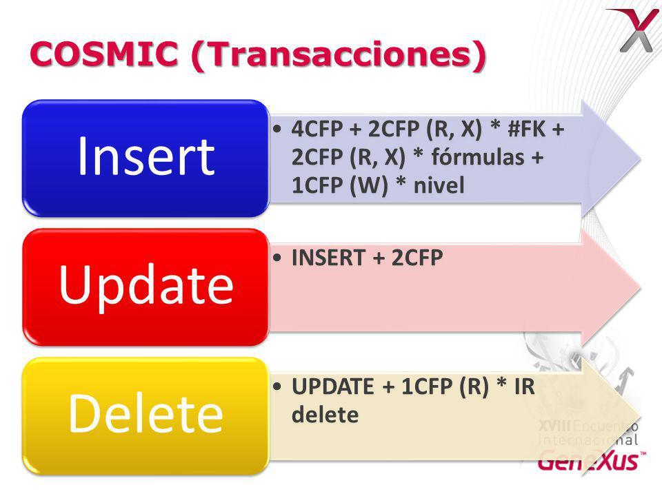 COSMIC (Transacciones) 4CFP + 2CFP (R, X) * #FK + 2CFP (R, X) * fórmulas + 1CFP (W) * nivel Insert INSERT + 2CFP Update UPDATE + 1CFP (R) * IR delete Delete