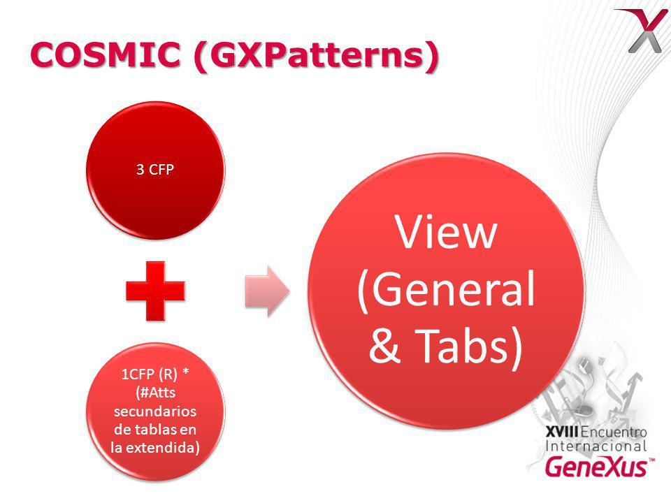 COSMIC (GXPatterns) 3 CFP 1CFP (R) * (#Atts secundarios de tablas en la extendida) View (General & Tabs)