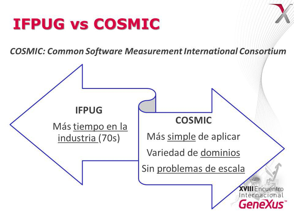 IFPUG vs COSMIC IFPUG Más tiempo en la industria (70s) COSMIC Más simple de aplicar Variedad de dominios Sin problemas de escala COSMIC: Common Software Measurement International Consortium