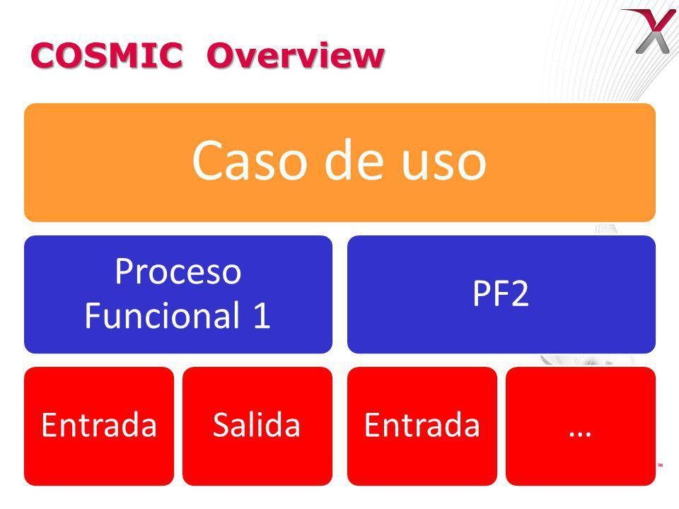 COSMIC Overview Caso de uso Proceso Funcional 1 EntradaSalida PF2 Entrada…