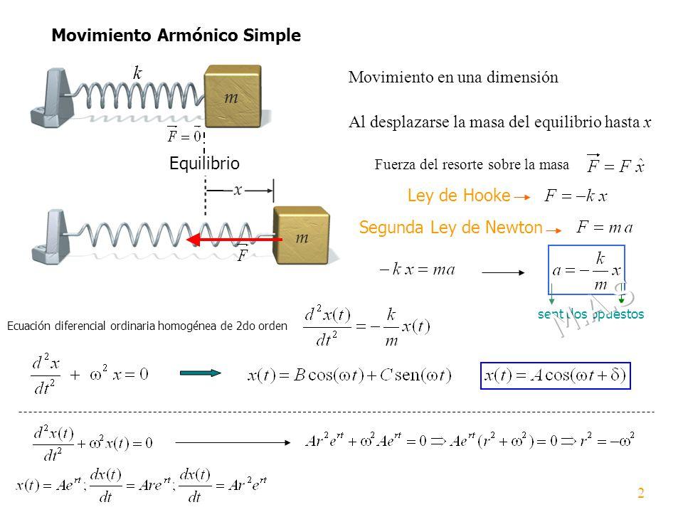 Movimiento Armónico Simple Equilibrio Al desplazarse la masa del equilibrio hasta x Movimiento en una dimensión k Fuerza del resorte sobre la masa Ley