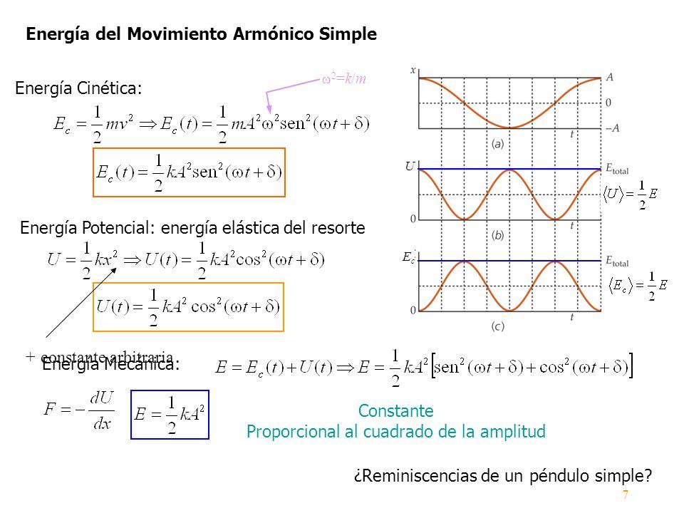 Energía del Movimiento Armónico Simple Energía Cinética: Energía Potencial: energía elástica del resorte Energía Mecánica: Constante Proporcional al c