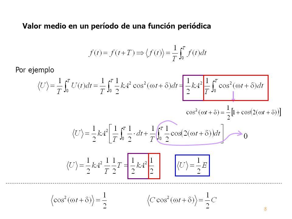 Valor medio en un período de una función periódica Por ejemplo 0 8