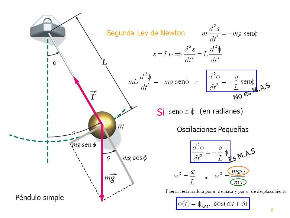 No es M.A.S (en radianes) Oscilaciones Pequeñas Es M.A.S 9 Fuerza restauradora por u. de masa y por u. de desplazamiento Péndulo simple mg sen mg cos