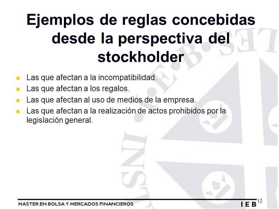 Ejemplos de reglas concebidas desde la perspectiva del stockholder Las que afectan a la incompatibilidad. Las que afectan a los regalos. Las que afect