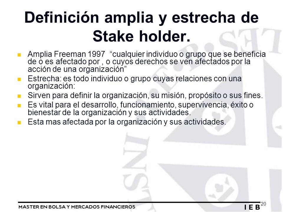 Definición amplia y estrecha de Stake holder. Amplia Freeman 1997 cualquier individuo o grupo que se beneficia de o es afectado por, o cuyos derechos