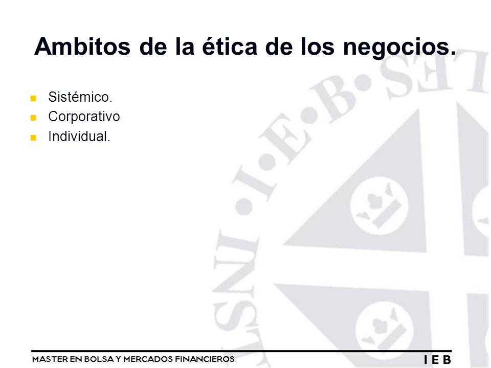 Ambitos de la ética de los negocios. Sistémico. Corporativo Individual.
