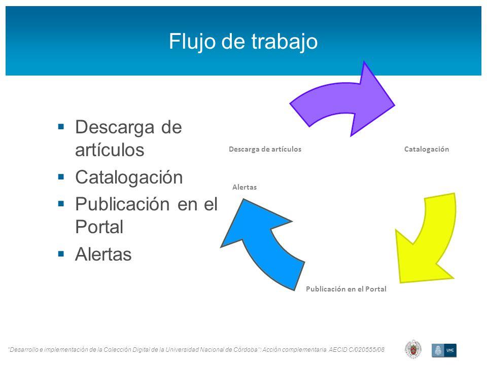 Flujo de trabajo Descarga de artículos Catalogación Publicación en el Portal Alertas Catalogación Publicación en el Portal Descarga de artículos Alertas