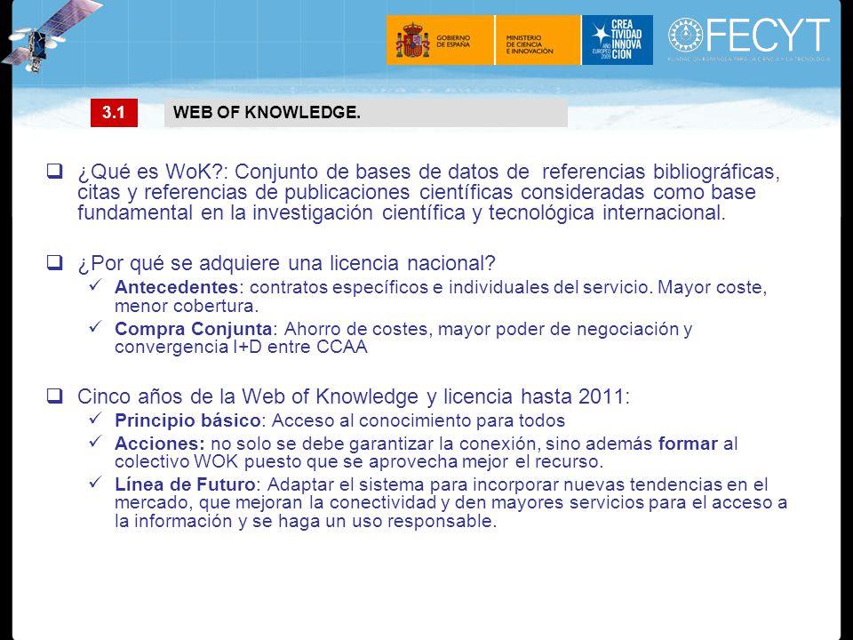 ¿Qué es WoK : Conjunto de bases de datos de referencias bibliográficas, citas y referencias de publicaciones científicas consideradas como base fundamental en la investigación científica y tecnológica internacional.