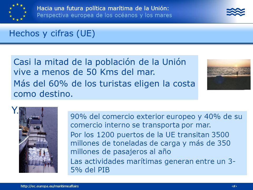 Hacia una futura política marítima de la Unión: Perspectiva europea de los océanos y los mares 2http://ec.europa.eu/maritimeaffairs Y… Casi la mitad d