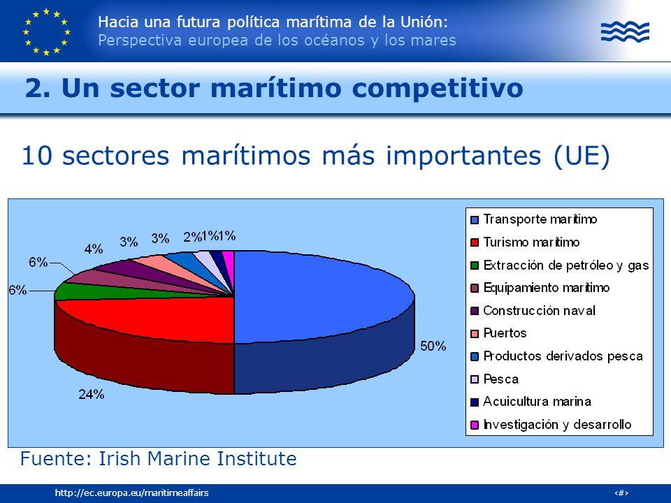 Hacia una futura política marítima de la Unión: Perspectiva europea de los océanos y los mares 20http://ec.europa.eu/maritimeaffairs 10 sectores marít