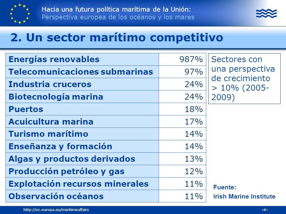 Hacia una futura política marítima de la Unión: Perspectiva europea de los océanos y los mares 21http://ec.europa.eu/maritimeaffairs 2. Un sector marí