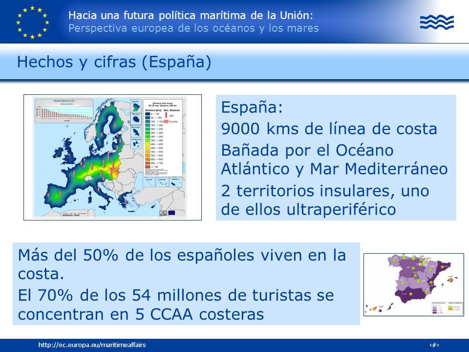 Hacia una futura política marítima de la Unión: Perspectiva europea de los océanos y los mares 3http://ec.europa.eu/maritimeaffairs Hechos y cifras (E
