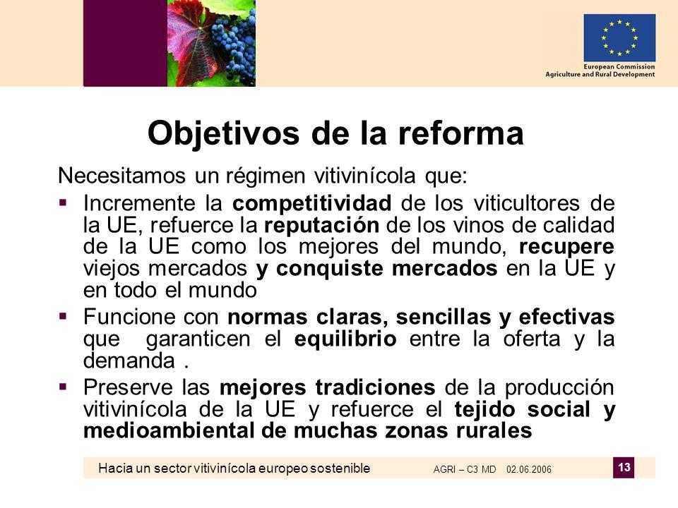 Hacia un sector vitivinícola europeo sostenible AGRI – C3 MD 02.06.2006 13 Objetivos de la reforma Necesitamos un régimen vitivinícola que: Incremente