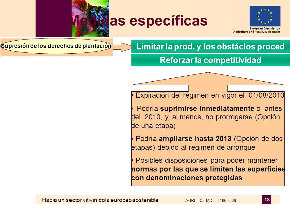 Hacia un sector vitivinícola europeo sostenible AGRI – C3 MD 02.06.2006 18 Medidas específicas Supresión de los derechos de plantación Reforzar la competitividad Limitar la prod.