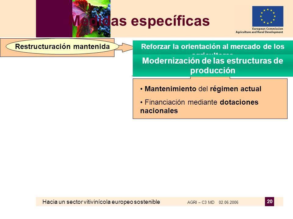 Hacia un sector vitivinícola europeo sostenible AGRI – C3 MD 02.06.2006 20 Medidas específicas Mantenimiento del régimen actual Financiación mediante dotaciones nacionales Reforzar la orientación al mercado de los agricultores Restructuración mantenida Modernización de las estructuras de producción