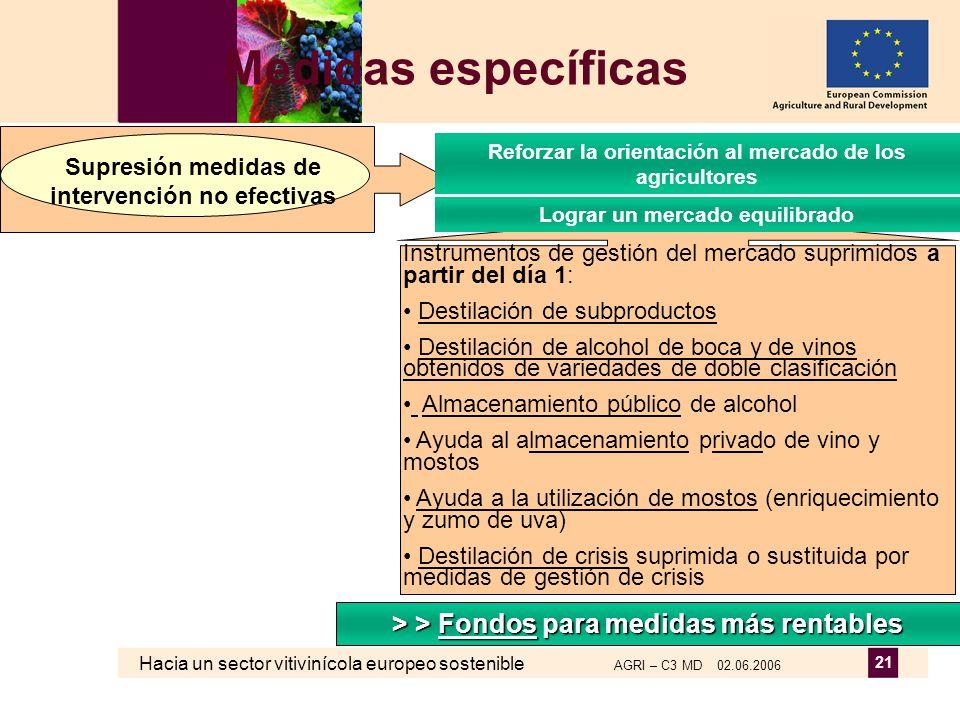 Hacia un sector vitivinícola europeo sostenible AGRI – C3 MD 02.06.2006 21 Medidas específicas Instrumentos de gestión del mercado suprimidos a partir