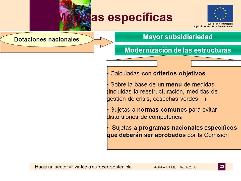 Hacia un sector vitivinícola europeo sostenible AGRI – C3 MD 02.06.2006 22 Medidas específicas Calculadas con criterios objetivos Sobre la base de un