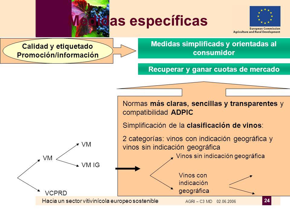 Hacia un sector vitivinícola europeo sostenible AGRI – C3 MD 02.06.2006 24 Medidas específicas Normas más claras, sencillas y transparentes y compatib