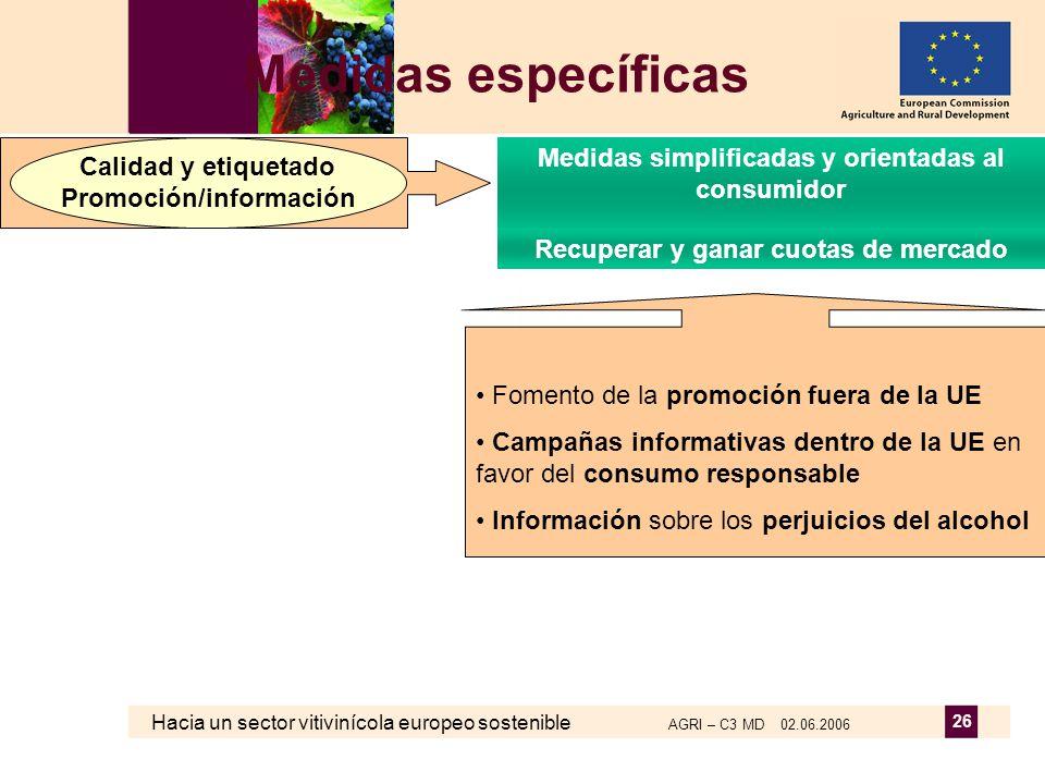 Hacia un sector vitivinícola europeo sostenible AGRI – C3 MD 02.06.2006 26 Medidas específicas Fomento de la promoción fuera de la UE Campañas informa
