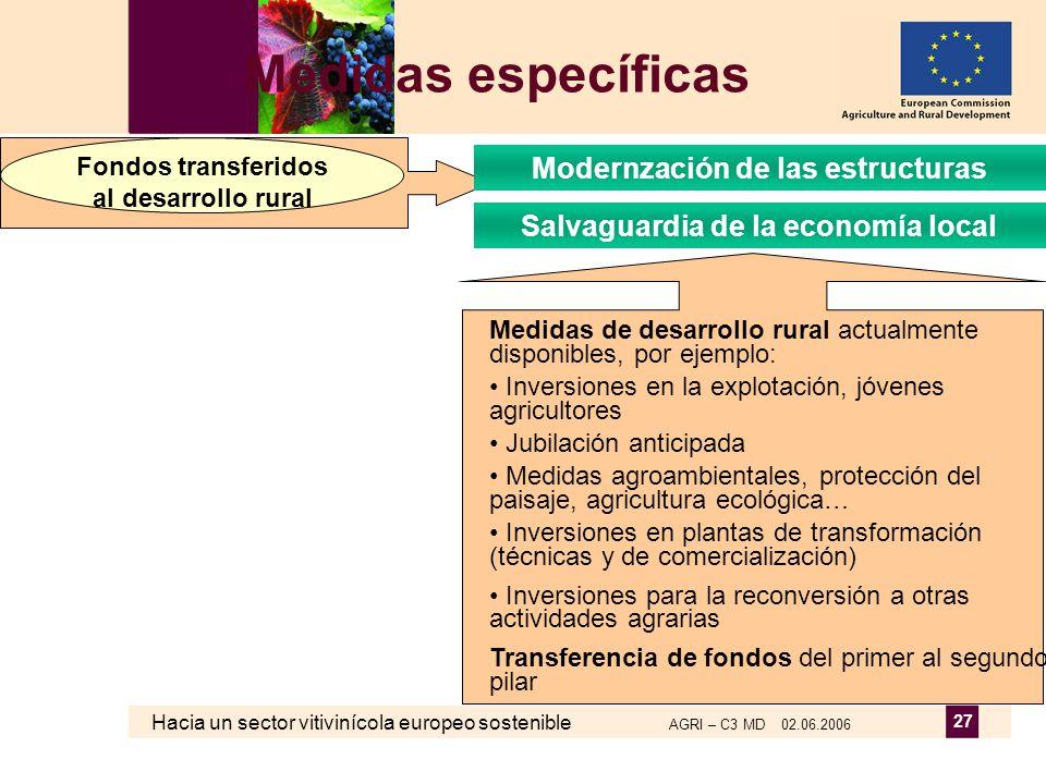 Hacia un sector vitivinícola europeo sostenible AGRI – C3 MD 02.06.2006 27 Medidas específicas Medidas de desarrollo rural actualmente disponibles, po