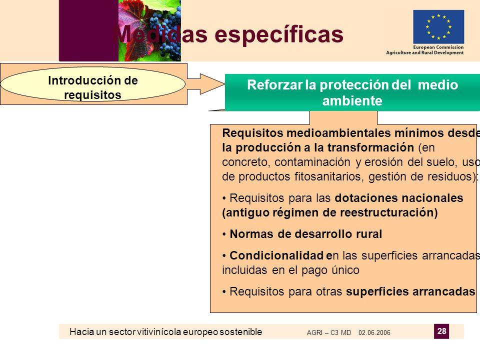 Hacia un sector vitivinícola europeo sostenible AGRI – C3 MD 02.06.2006 28 Medidas específicas Requisitos medioambientales mínimos desde la producción a la transformación (en concreto, contaminación y erosión del suelo, uso de productos fitosanitarios, gestión de residuos): Requisitos para las dotaciones nacionales (antiguo régimen de reestructuración) Normas de desarrollo rural Condicionalidad en las superficies arrancadas incluidas en el pago único Requisitos para otras superficies arrancadas Introducción de requisitos Reforzar la protección del medio ambiente