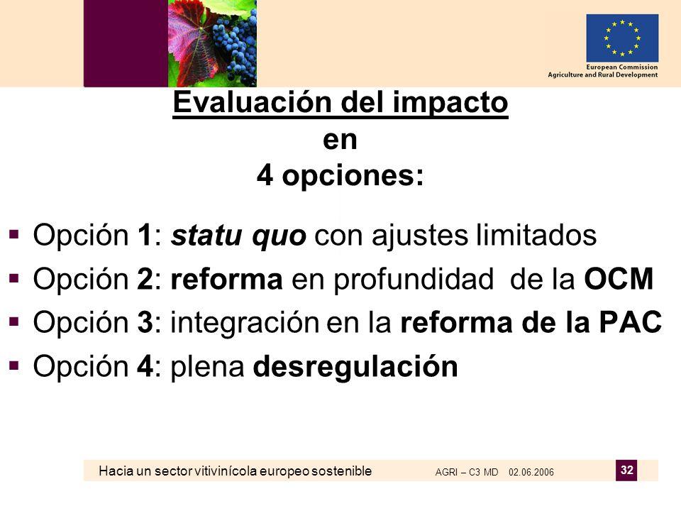 Hacia un sector vitivinícola europeo sostenible AGRI – C3 MD 02.06.2006 32 Evaluación del impacto en 4 opciones: Opción 1: statu quo con ajustes limitados Opción 2: reforma en profundidad de la OCM Opción 3: integración en la reforma de la PAC Opción 4: plena desregulación