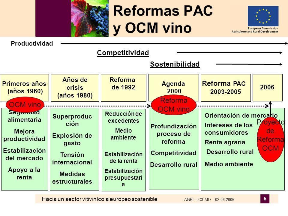 Hacia un sector vitivinícola europeo sostenible AGRI – C3 MD 02.06.2006 5 Reducción de excedentes Medio ambiente Estabilización de la renta Estabiliza