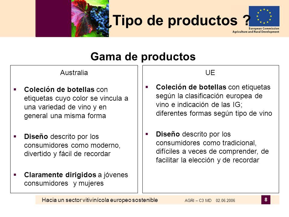 Hacia un sector vitivinícola europeo sostenible AGRI – C3 MD 02.06.2006 8 Gama de productos AustraliaUE ¿Tipo de productos ? Coleción de botellas con