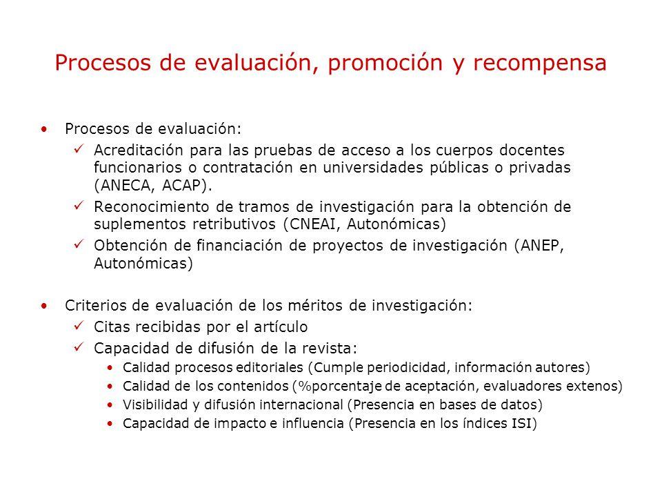 Procesos de evaluación, promoción y recompensa Procesos de evaluación: Acreditación para las pruebas de acceso a los cuerpos docentes funcionarios o contratación en universidades públicas o privadas (ANECA, ACAP).