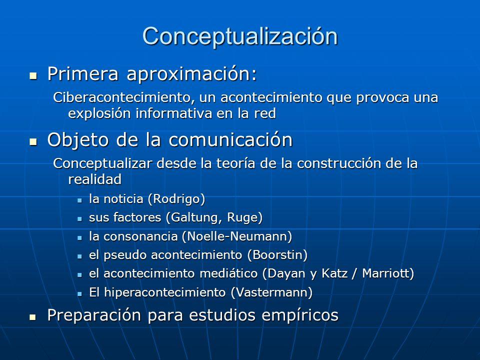 Conceptualización Primera aproximación: Primera aproximación: Ciberacontecimiento, un acontecimiento que provoca una explosión informativa en la red Objeto de la comunicación Objeto de la comunicación Conceptualizar desde la teoría de la construcción de la realidad la noticia (Rodrigo) la noticia (Rodrigo) sus factores (Galtung, Ruge) sus factores (Galtung, Ruge) la consonancia (Noelle-Neumann) la consonancia (Noelle-Neumann) el pseudo acontecimiento (Boorstin) el pseudo acontecimiento (Boorstin) el acontecimiento mediático (Dayan y Katz / Marriott) el acontecimiento mediático (Dayan y Katz / Marriott) El hiperacontecimiento (Vastermann) El hiperacontecimiento (Vastermann) Preparación para estudios empíricos Preparación para estudios empíricos