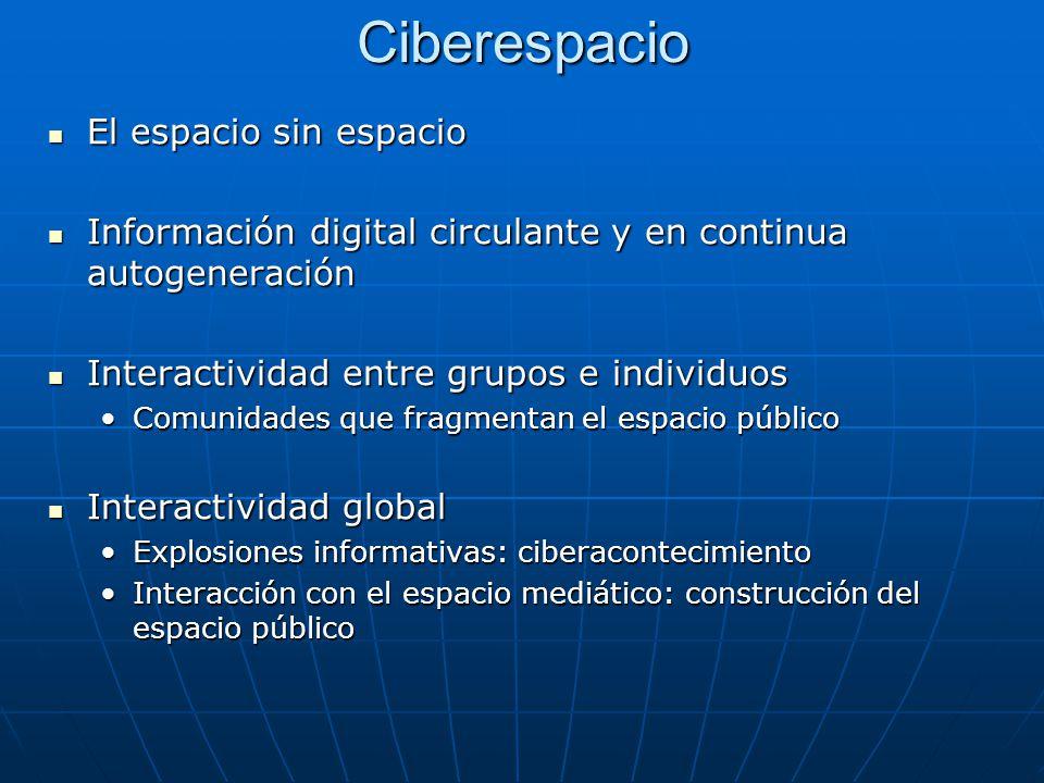 Ciberespacio El espacio sin espacio El espacio sin espacio Información digital circulante y en continua autogeneración Información digital circulante