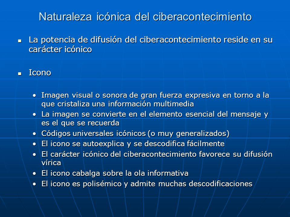Naturaleza icónica del ciberacontecimiento La potencia de difusión del ciberacontecimiento reside en su carácter icónico La potencia de difusión del c
