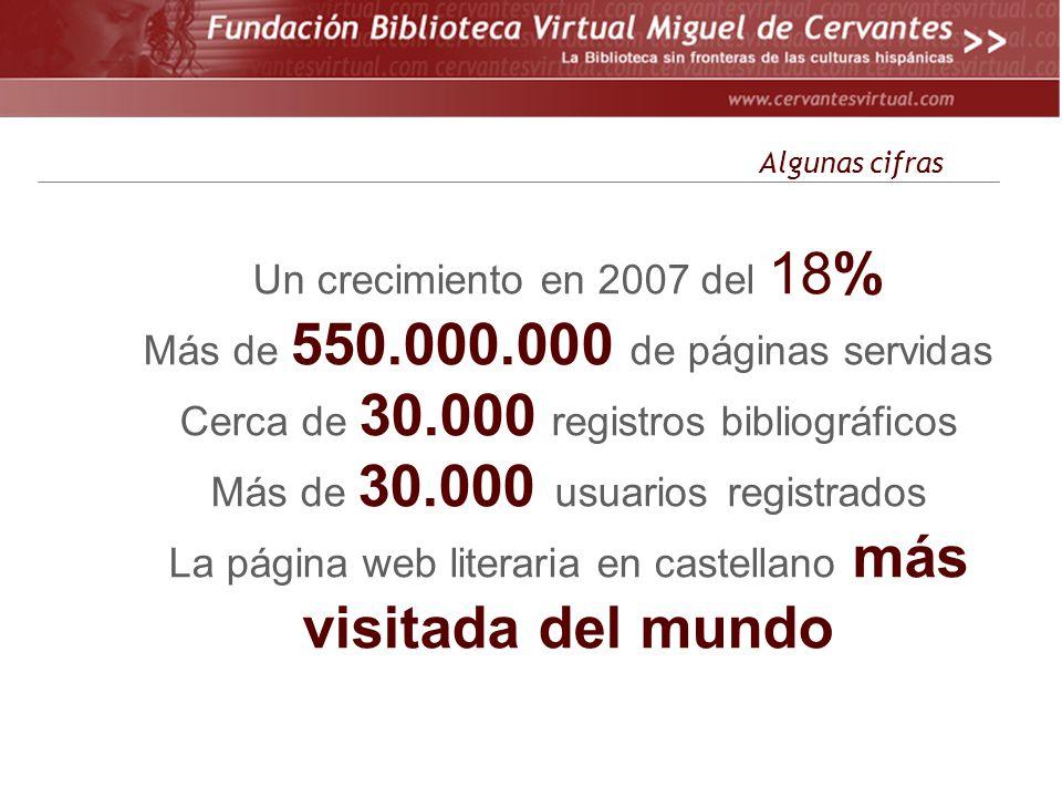 Algunas cifras Un crecimiento en 2007 del 18% Más de 550.000.000 de páginas servidas Cerca de 30.000 registros bibliográficos Más de 30.000 usuarios registrados La página web literaria en castellano más visitada del mundo