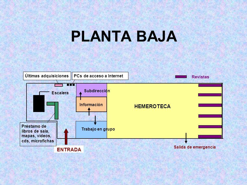 Mostrador de entrada Solicita información sobre la Biblioteca y sus servicios.
